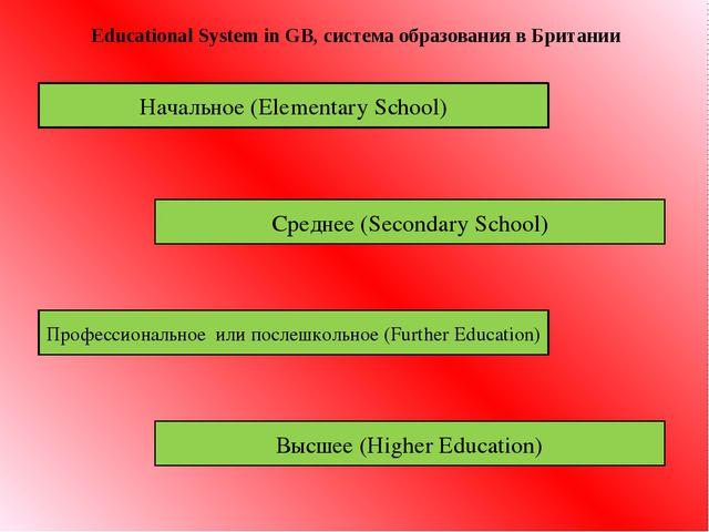 Educational System in GB, система образования в Британии Начальное (Elementar...