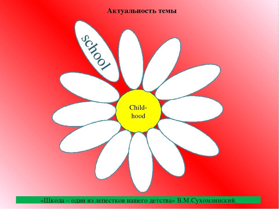 Child-hood school Актуальность темы «Школа – один из лепестков нашего детства...