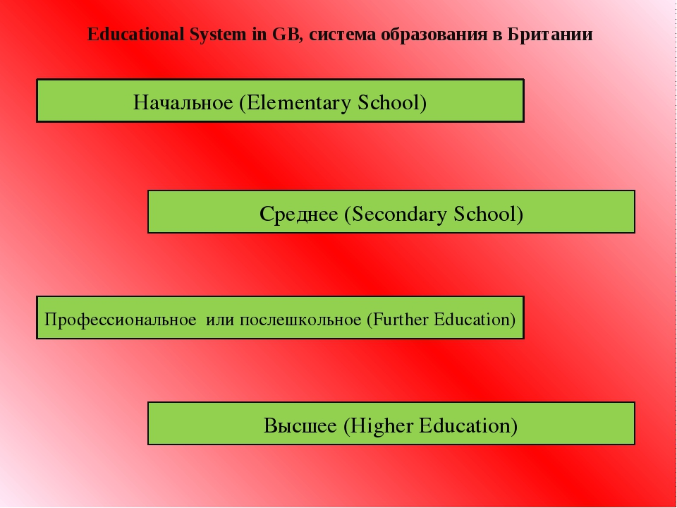 high school educational system in contrast The russian educational system vs the of us and russian educational system i went to school in russia from what we learned even in the high school.