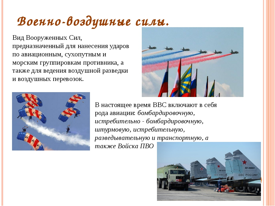 Военно-воздушные силы. Вид Вооруженных Сил, предназначенный для нанесения уда...