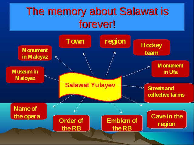 The memory about Salawat is forever! region Name of the opera Order of the RB...