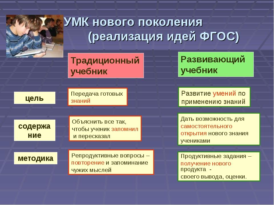 УМК нового поколения (реализация идей ФГОС) цель методика содержание Передача...