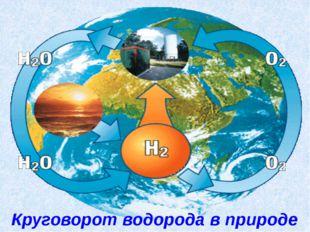 Круговорот водорода в природе