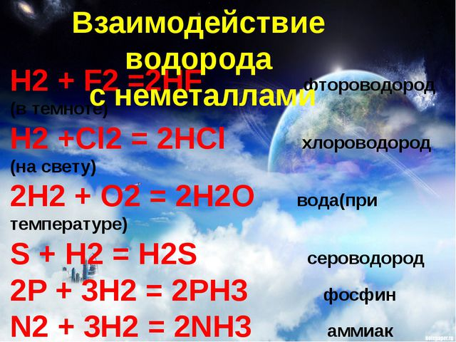 H2 + F2 =2HF фтороводород (в темноте) H2 +Cl2 = 2HCl хлороводород (на свету)...
