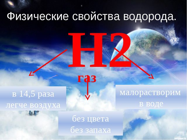 Физические свойства водорода. Н2 газ без цвета без запаха в 14,5 раза легче в...