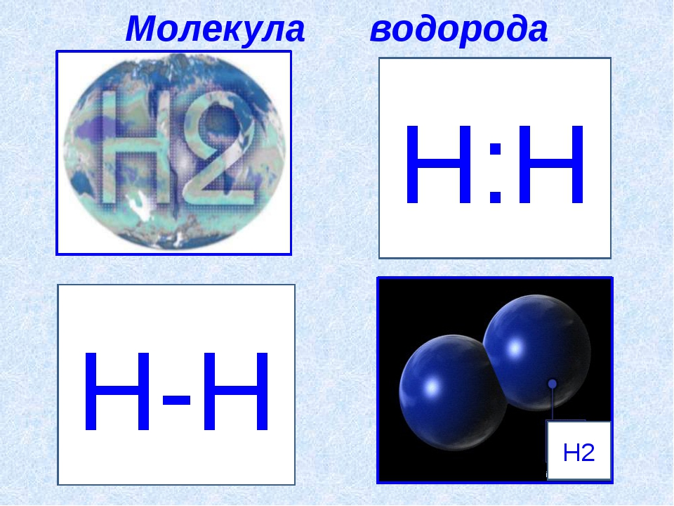 Молекула водорода Н-Н Н:Н Н2