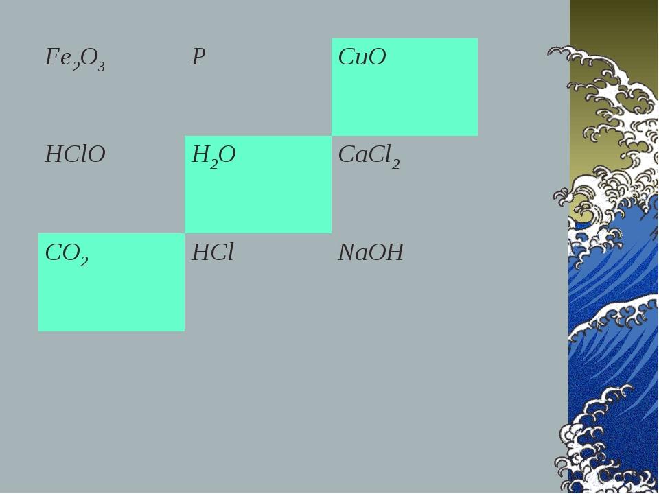 Fe2O3PCuO HClOH2OCaCl2 CO2HClNaOH
