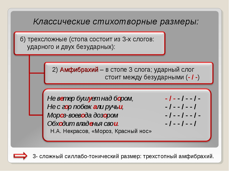 Классические стихотворные размеры: б) трехсложные (стопа состоит из 3-х слого...