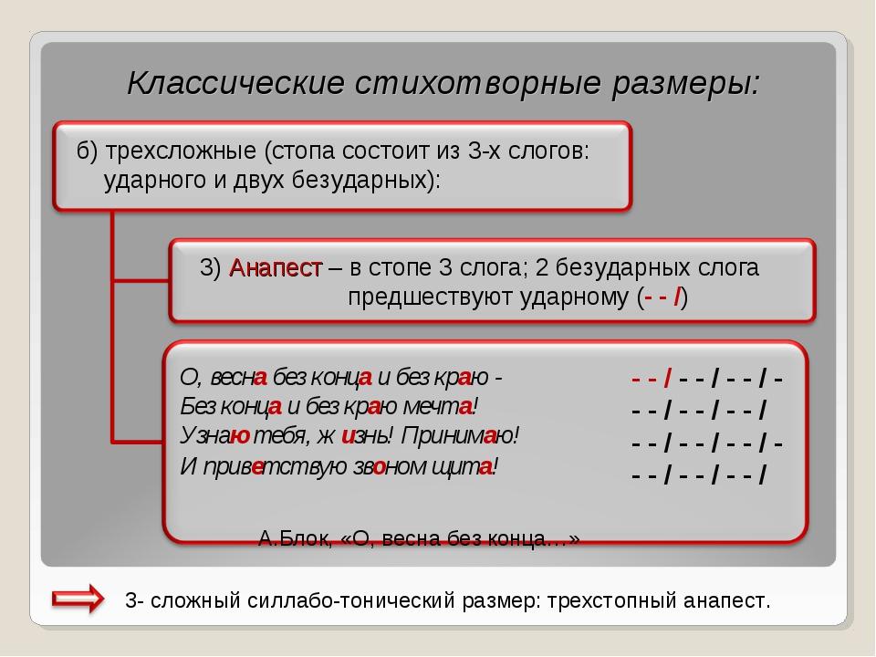 Классические стихотворные размеры: б) трехсложные (стопа состоит из 3-х слог...