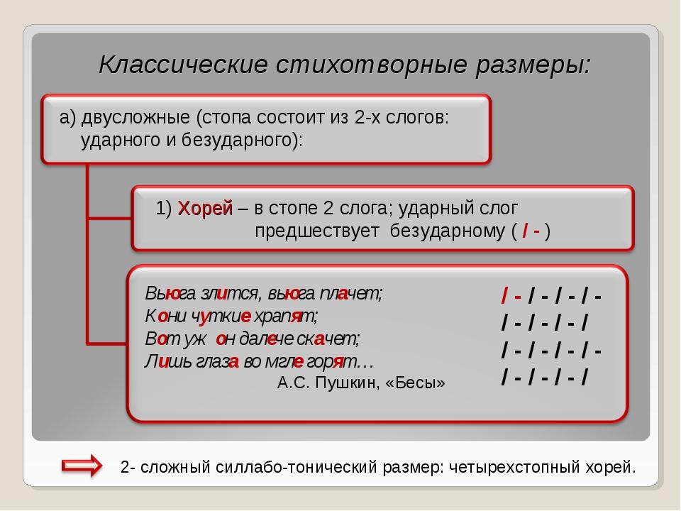 Классические стихотворные размеры: а) двусложные (стопа состоит из 2-х слогов...