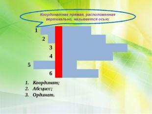 Если у точки координаты – отрицательные, то точка находится: На оси ОХ; На ос