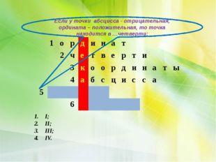 Теория. Прямоугольная система координат—прямолинейнаясистема координатс в