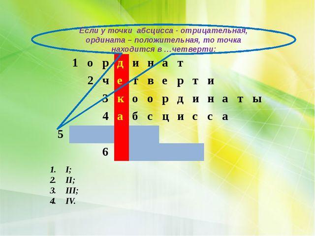 Теория. Прямоугольная система координат—прямолинейнаясистема координатс в...