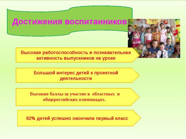 Достижения воспитанников 82% детей успешно окончили первый класс Большой инт...