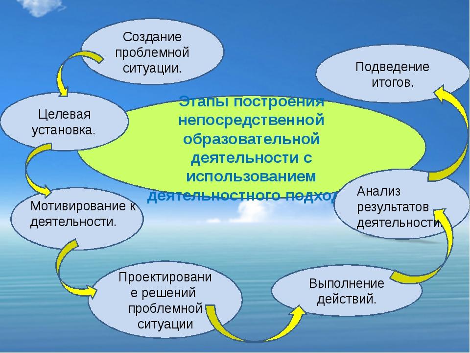 Этапы построения непосредственной образовательной деятельности с использовани...