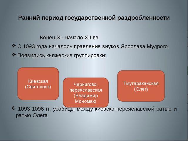 Ранний период государственной раздробленности Конец XI- начало XII вв С 1093...