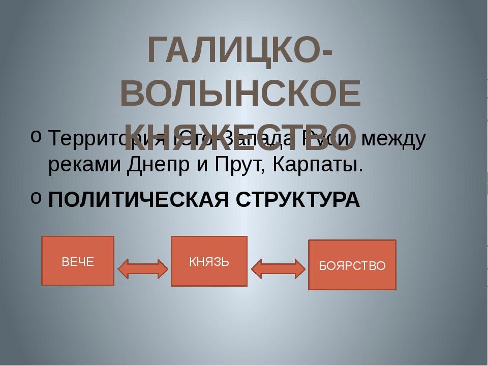 Территория Юго-Запада Руси, между реками Днепр и Прут, Карпаты. ПОЛИТИЧЕСКАЯ...
