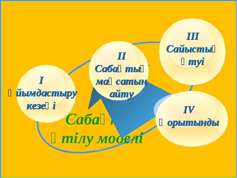 Сабақтың өтілу моделі II Сабақтың мақсатын айту IV Қорытынды