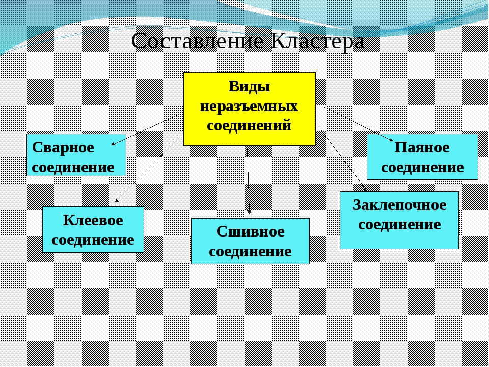 Виды неразъемных соединений Сварное соединение Клеевое соединение Паяное соед...