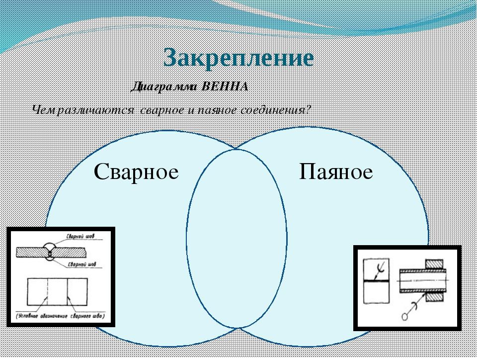 Закрепление Диаграмма ВЕННА Чем различаются сварное и паяное соединения? Свар...