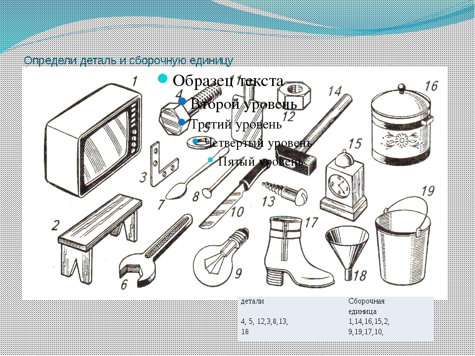 Определи деталь и сборочную единицу детали Сборочная единица 4, 5, 12,3,8,13,...