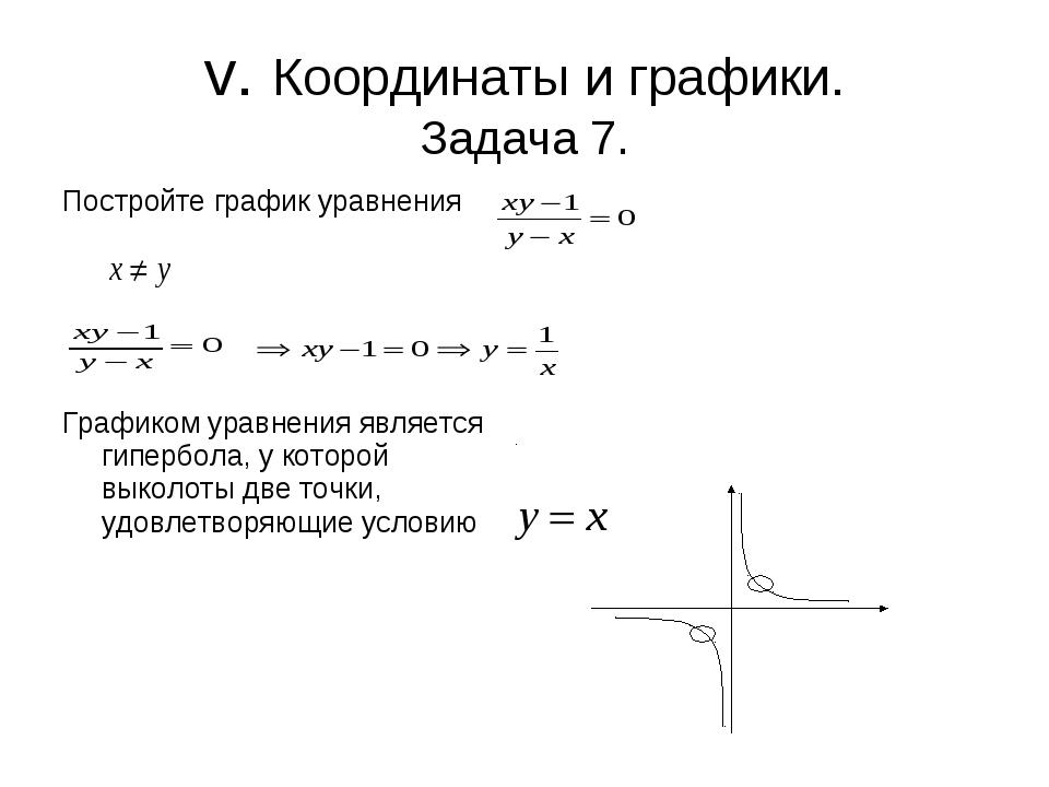 v. Координаты и графики. Задача 7. Постройте график уравнения Графиком уравне...