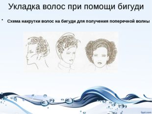 Укладка волос при помощи бигуди Схема накрутки волос на бигуди для получения