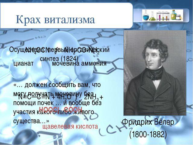 Фридрих Вёлер (1800-1882) «… должен сообщить вам, что могу получать мочевину...
