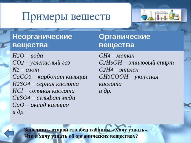 Примеры веществ Заполнить второй столбец таблицы «Хочу узнать». Что я хочу уз...