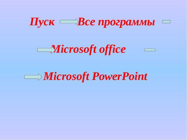 Пуск Все программы Microsoft office Microsoft PowerPoint