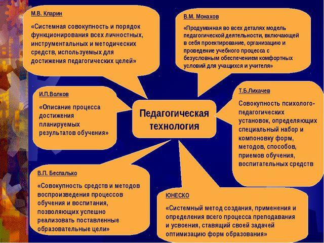 Педагогическая технология М.В. Кларин «Системная совокупность и порядок функц...
