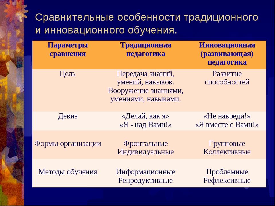 Сравнительные особенности традиционного и инновационного обучения. Параметры...