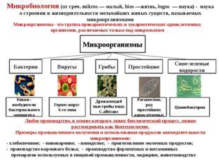 Микробиология (от греч. mikros — малый, bios —жизнь, logos — наука) - наука о