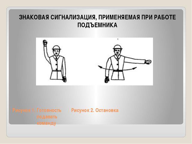 Рисунок 1. Готовность Рисунок 2. Остановка подавать команду ЗНАКОВАЯ СИГНАЛИЗ...