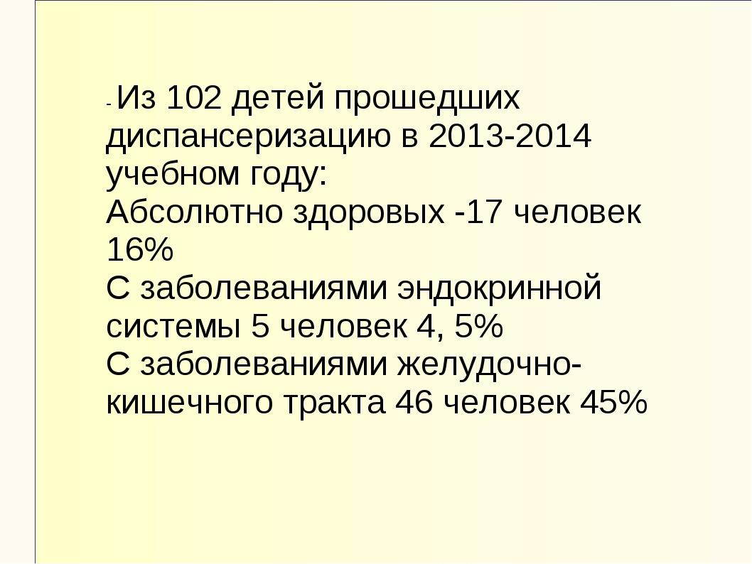 - Из 102 детей прошедших диспансеризацию в 2013-2014 учебном году: Абсолютно...
