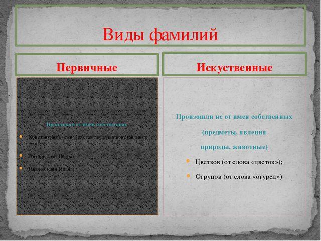 Первичные Произошли от имен собственных Константинов (сын Константина, или ко...