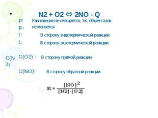 N2 + O2  2NO - Q p↑ p↓ t↑ t↓ C(O2) ↑ C(NO)↑ Равновесие не смещается, т.к. о
