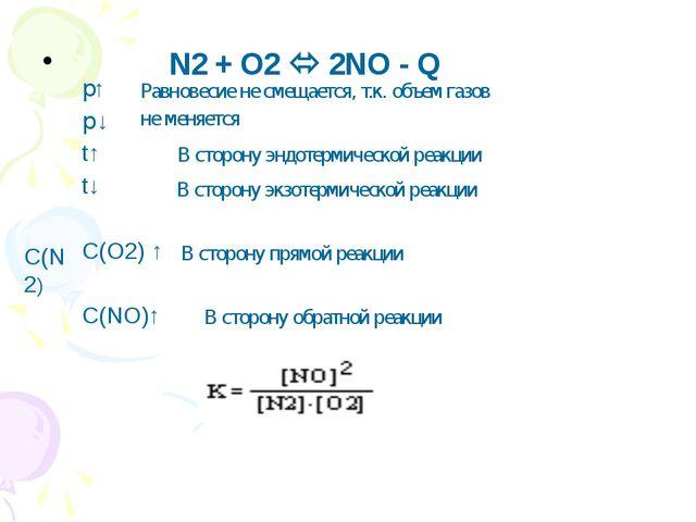 N2 + O2  2NO - Q p↑ p↓ t↑ t↓ C(O2) ↑ C(NO)↑ Равновесие не смещается, т.к. о...