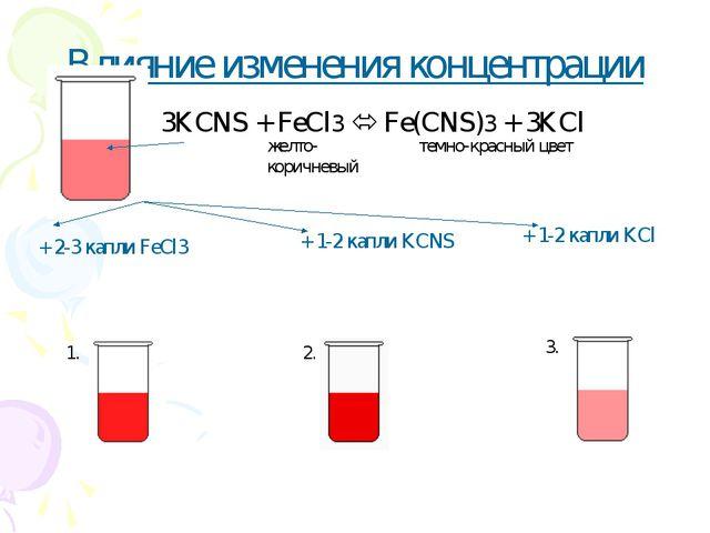 Влияние изменения концентрации + 2-3 капли FeCl3 + 1-2 капли KCNS + 1-2 капли...