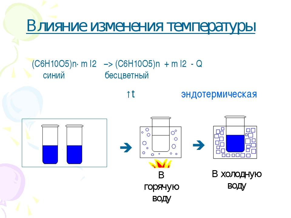   Влияние изменения температуры (C6H10O5)n· m I2 ˂−> (C6H10O5)n + m I2 - Q...
