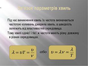 Зв'язок параметрів хвиль або Під час виникнення хвиль їх частота визначаєтьс