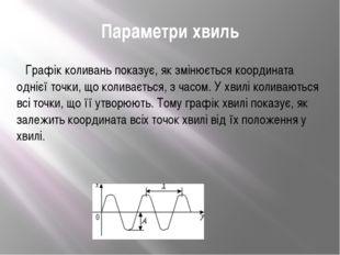 Параметри хвиль  Графік коливань показує, як змінюється координата однієї то