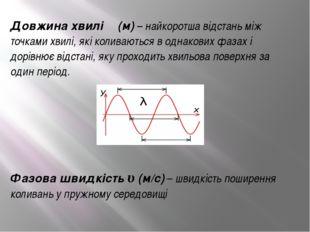 Довжина хвилі λ (м) – найкоротша відстань між точками хвилі, які коливаються