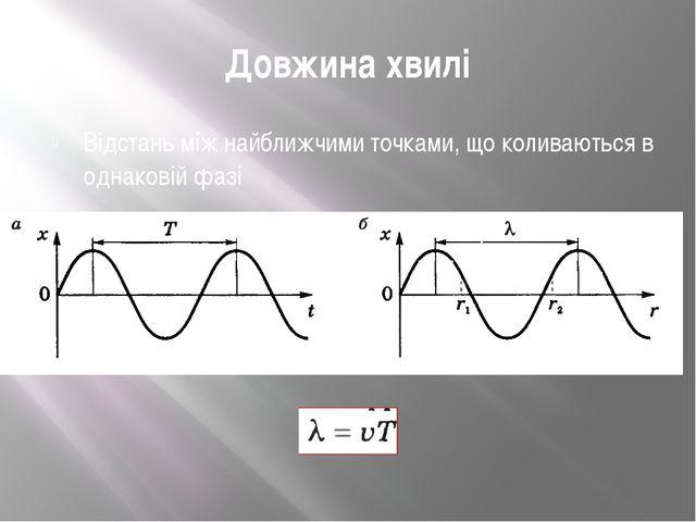 Довжина хвилі Відстань між найближчими точками, що коливаються в однаковій фазі