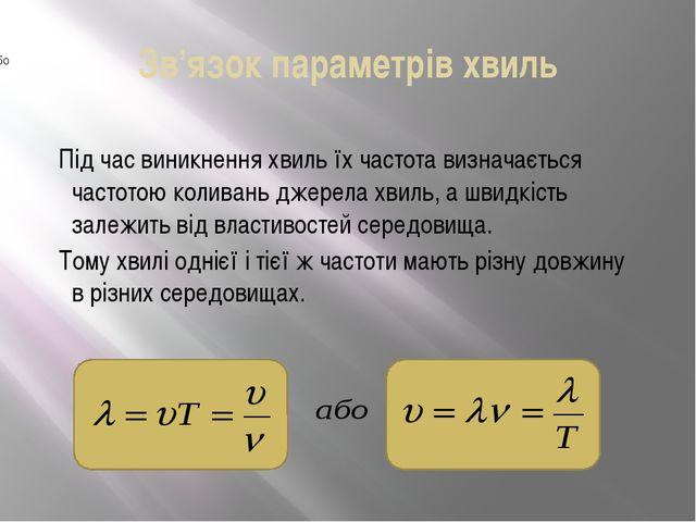 Зв'язок параметрів хвиль або Під час виникнення хвиль їх частота визначаєтьс...