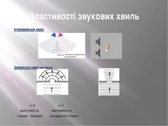 Властивості звукових хвиль Інтерференція звуку   Дифракція звуку на отворі...