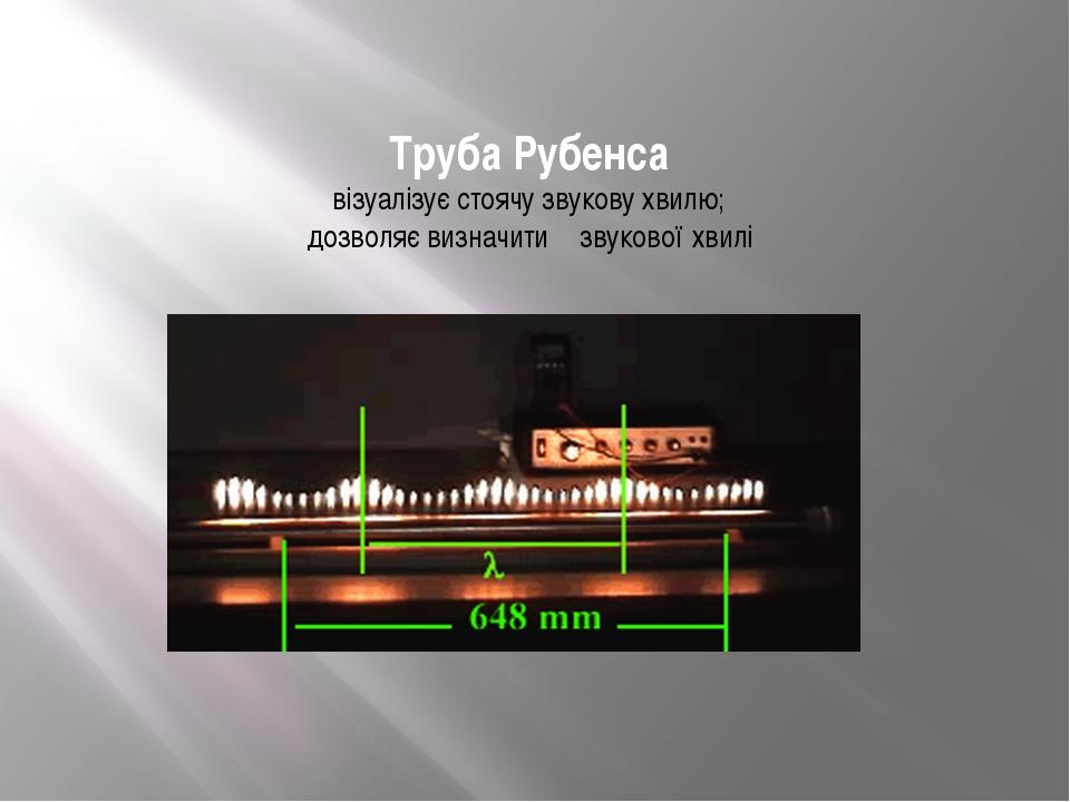 Труба Рубенса візуалізує стоячу звукову хвилю; дозволяє визначити λ звукової...