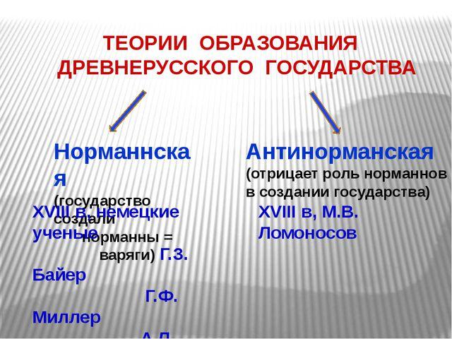 ТЕОРИИ ОБРАЗОВАНИЯ ДРЕВНЕРУССКОГО ГОСУДАРСТВА Норманнская (государство созда...