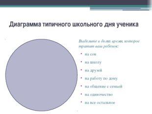 Диаграмма типичного школьного дня ученика Выделите в долях время, которое тра