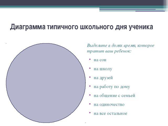 Диаграмма типичного школьного дня ученика Выделите в долях время, которое тра...